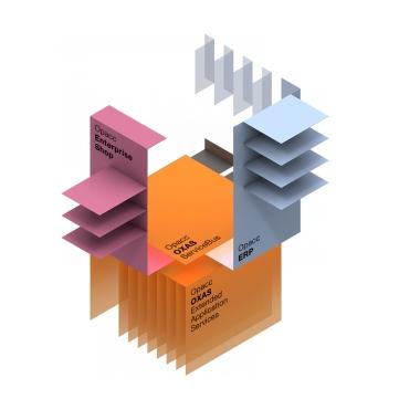 Opacc Software AG: Die neue Darstellung der Opacc Software Architektur und Produkte